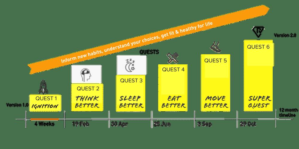 Ritualize Tasmania program schedule